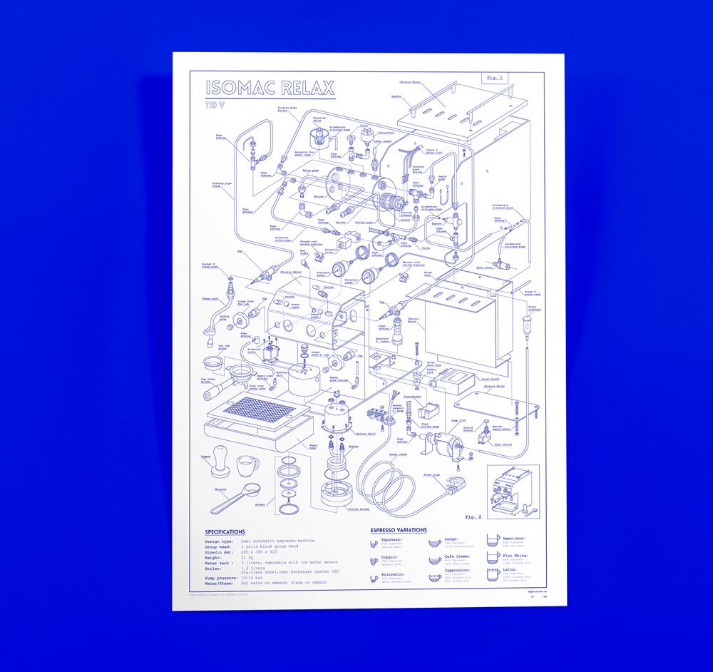 Infografik ISOMAC Relax